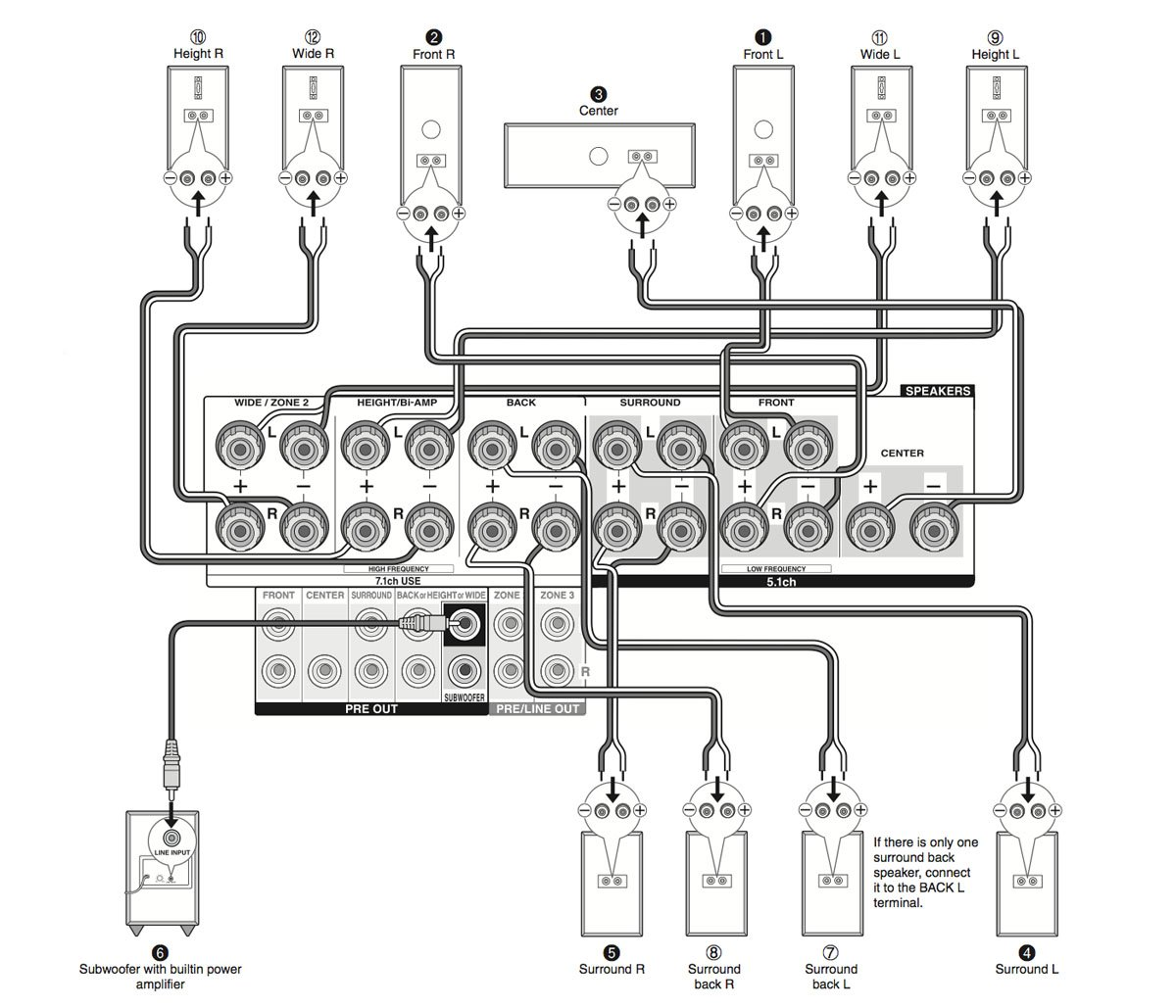 sound system setup diagram  diagrams  auto fuse box diagram