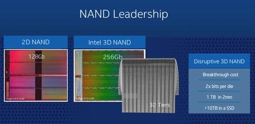 Intel_3D_NAND