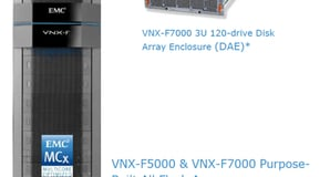 VNX-F with 120-slot DAE