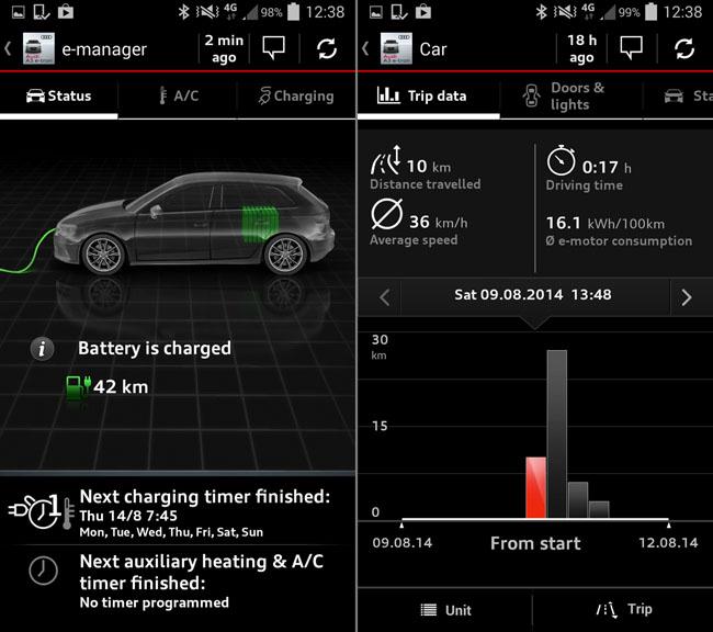 The STEALTH Plug-in Hybrid: Audi A3 E-tron Sportback • The