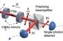 MIT's entanglement machine