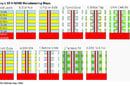 SAmsung_3D_NAND_process_950