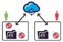 Imperva switcher attack illustration