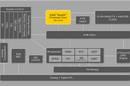 Intel Quark D2000 schematic