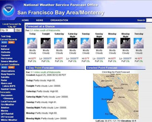 San Francisco overnight lows plummet