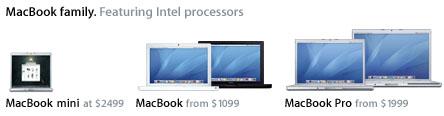 The MacBook Mini in the Apple Store - artist's impression