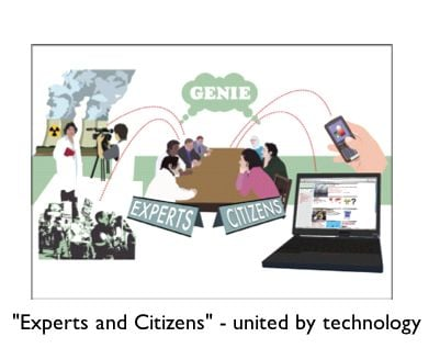 Experts and Citizens, united by technology