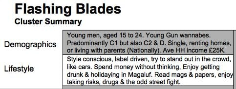 Flashing Blade: dodgy credit rating
