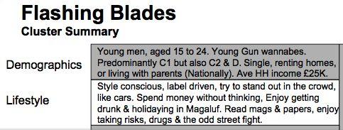 Flashing Blade: dodgy credit rating
