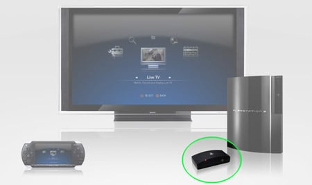 Play TV - TV tuner for the PS3