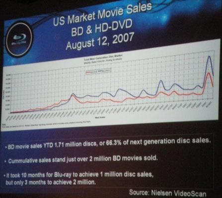 Blu-ray Disc Alliance slide