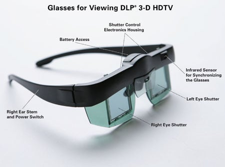 Glasses for DLP 3G