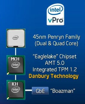 Intel McCreary - third-generation vPro