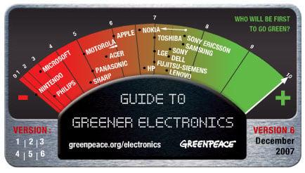 Greenpeace_ecometer