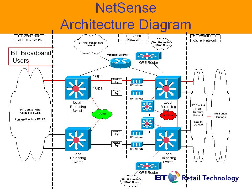 Plecs as well Watch besides Load Balancing With Multiple Isp Two Routers And Firewall besides Make High Lighter Stun Gun 0132702 moreover Wiring Diagram For House Lights. on two way switch diagram