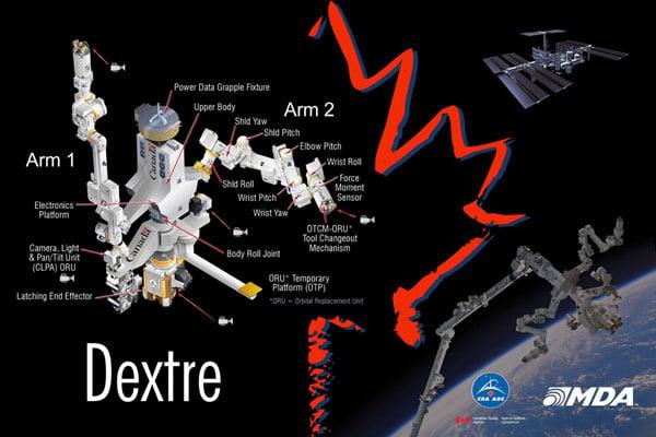 Canada's Dextre
