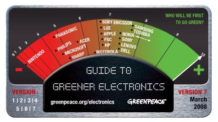 Greenpeace_report