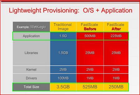 Screengrab of Fastscale file comparison
