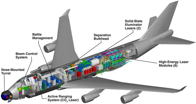 A Boeing schematic of the ABL aircraft