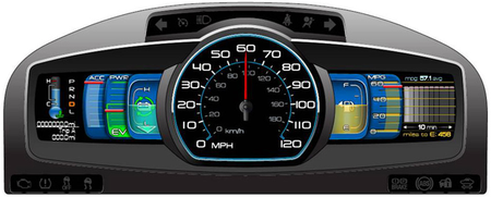 Ford SmartGauge with EcoGuide