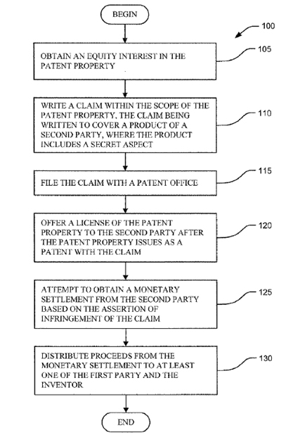 Halliburton patent trolling patent application
