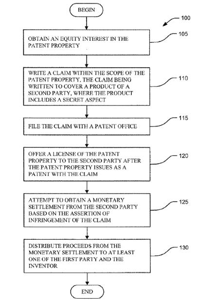 Halliburton patent trolling patent application