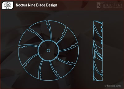 Noctua notched fan blade design