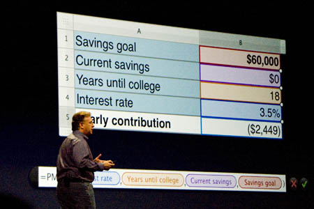 Macworld Expo 2009 demo - Numbers