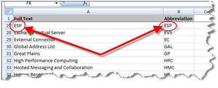 Microsoft document with ESP