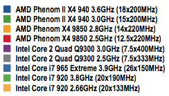 AMD Phenom II - Chart Key
