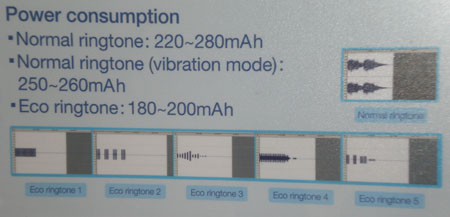 Samsung_eco_ringtone