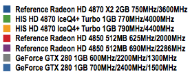 HIS HD 4870 IceQ 4+ Turbo 1GB - key