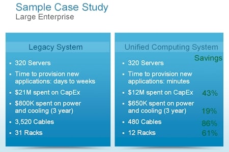 Cisco California Economics 2