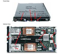 IBM Nehalem Blade