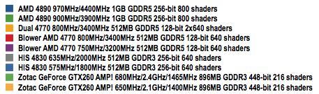 Radeon 4770 - Key 1