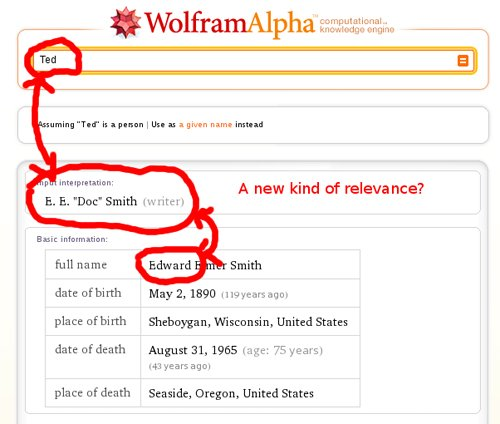 Wolfram Ted Search