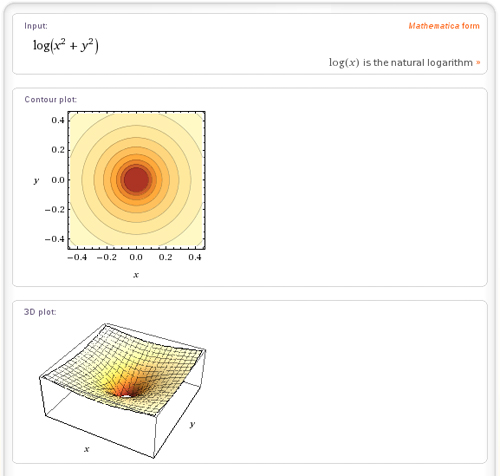 Wolfram Equation