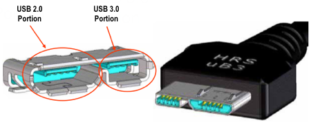 how to make usb2 printer work with usb3 laptop