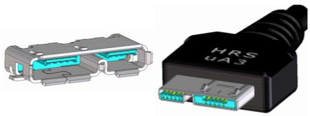 USB 3.0 SuperSpeed