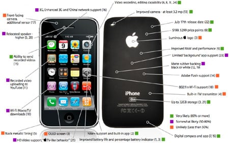 iphone_rumours_01