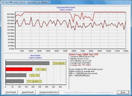 Patriot Torqx SSD firmware 1370