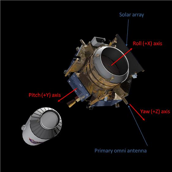 NASA graphic showing the LCROSS package just after separation
