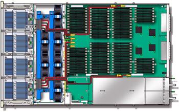 Sun F5100 array