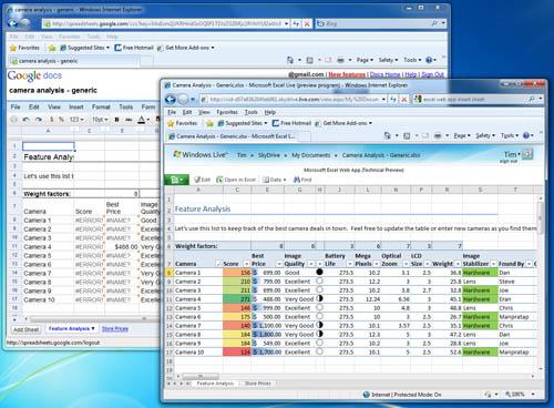 Microsoft Office Web Apps v Google