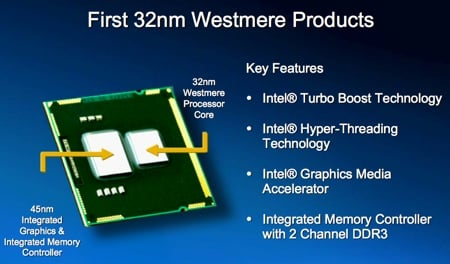 Intel's Westmere