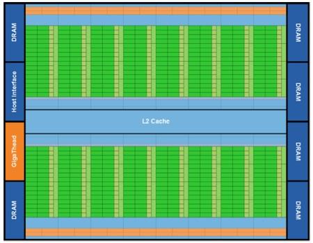 Nvidia Fermi chip