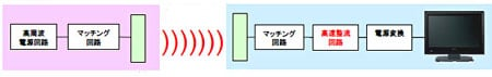 Sony_wireless_power_01