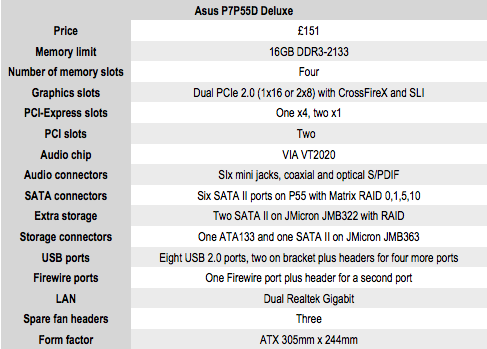 Asus P7P55D Deluxe