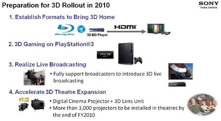 PS3_advantages_inc_3D_02