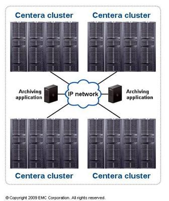 Centera Virtual Archive